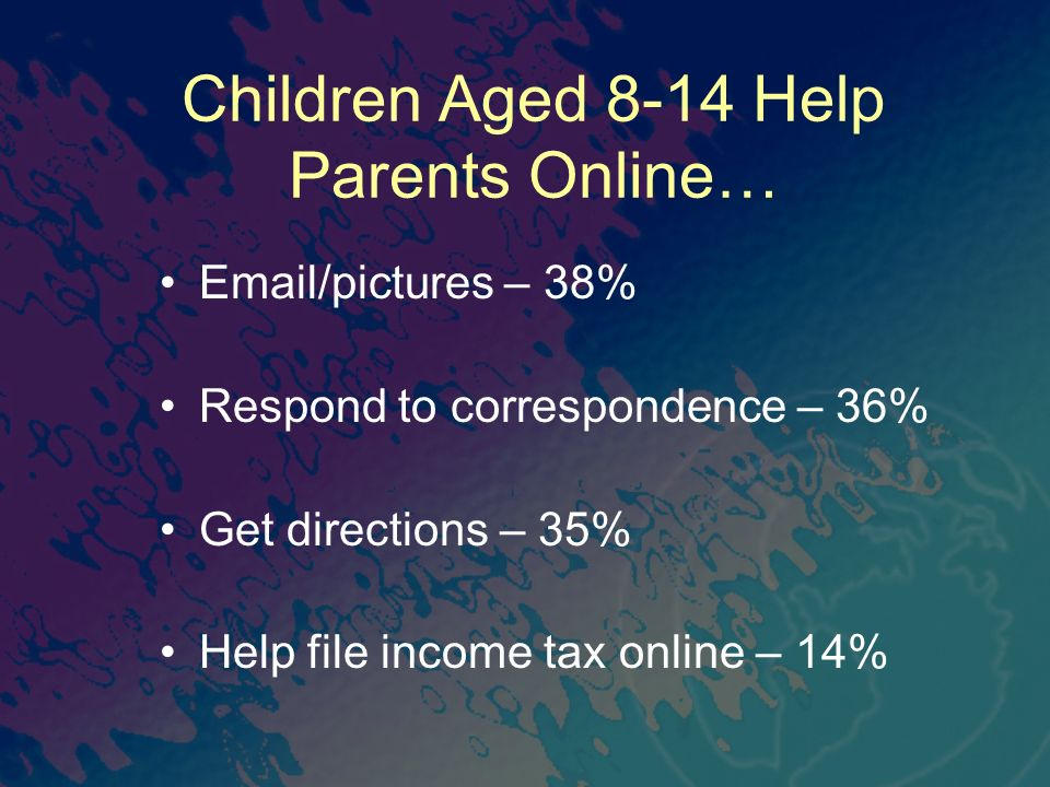 Children Aged 8-14 Help Parents Online…