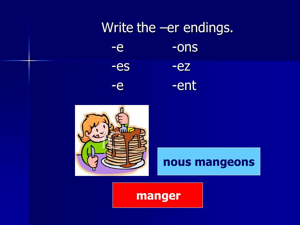 Write the –er endings. -e -ons -es -ez -e -ent nous mangeons manger