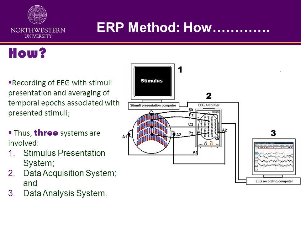 How ERP Method: How………….