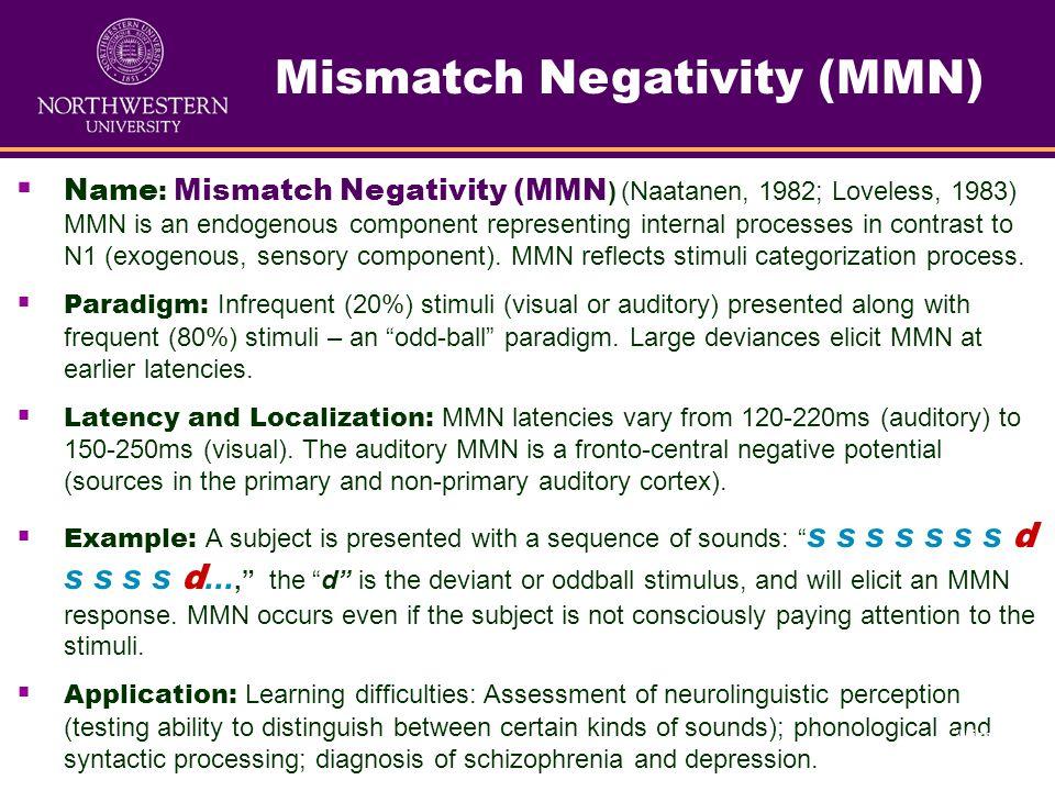 Mismatch Negativity (MMN)
