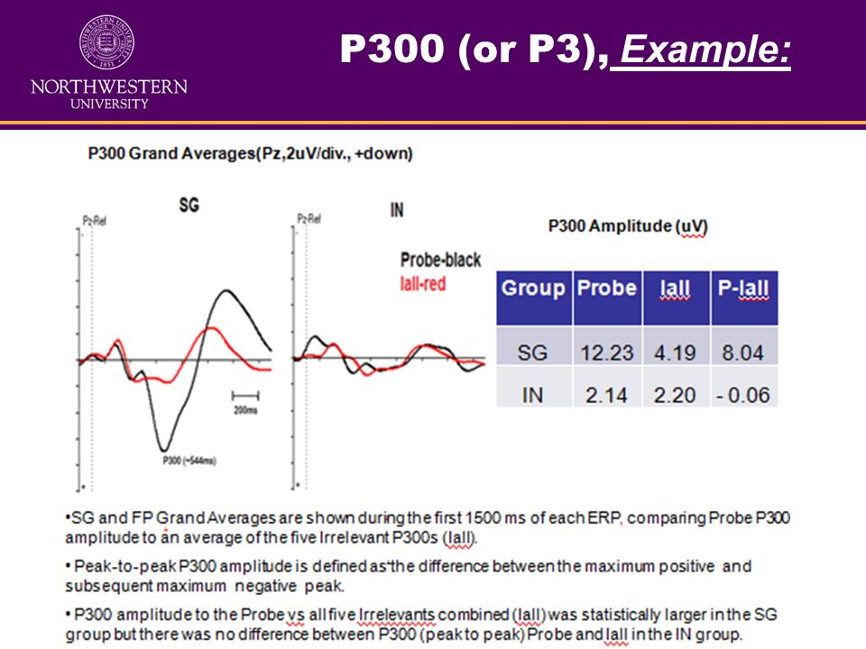 P300 (or P3), Example: