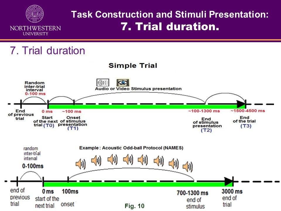 Task Construction and Stimuli Presentation: 7. Trial duration.