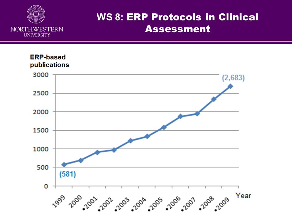 WS 8: ERP Protocols in Clinical Assessment