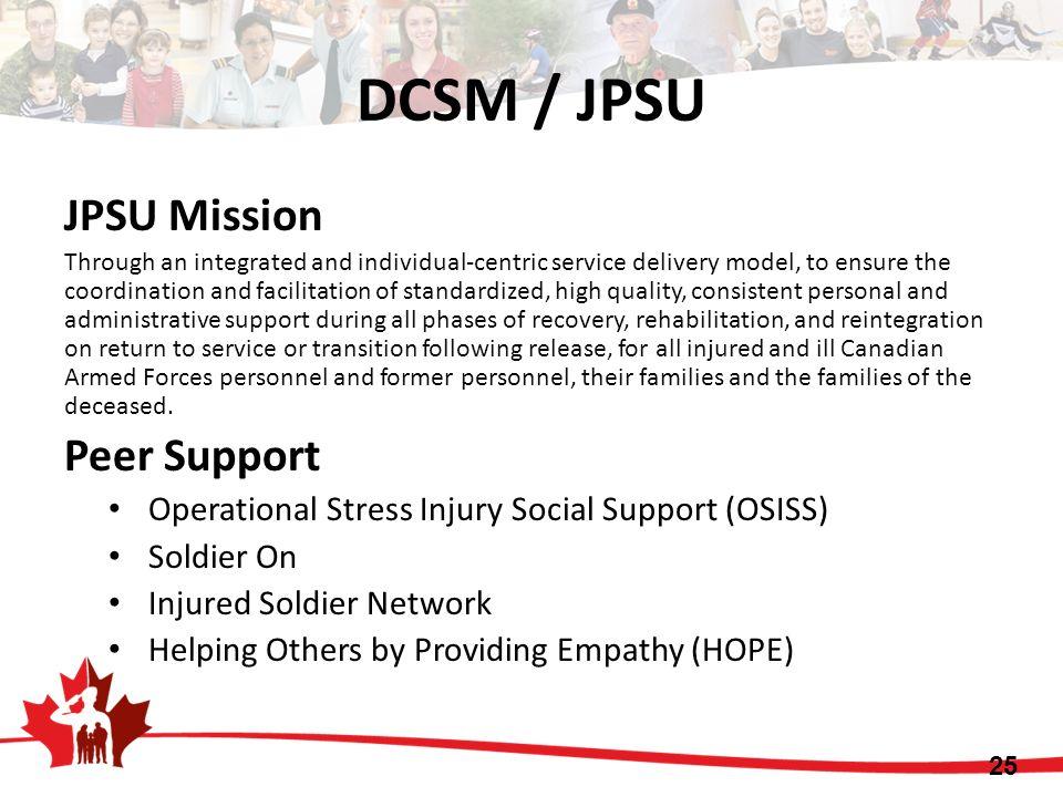 DCSM / JPSU JPSU Mission Peer Support