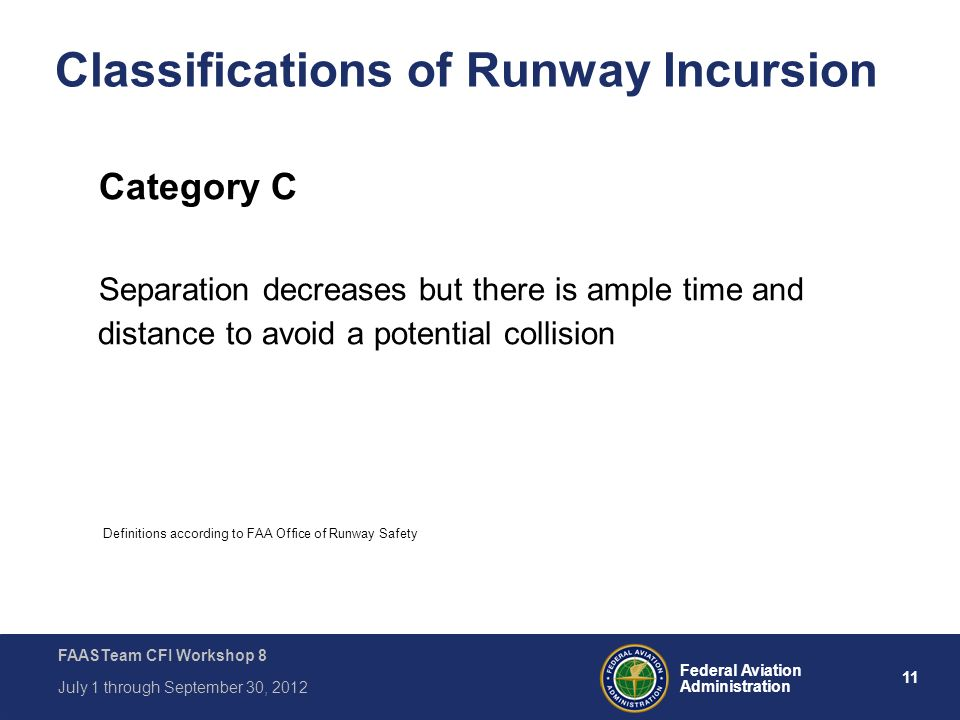 Classifications of Runway Incursion