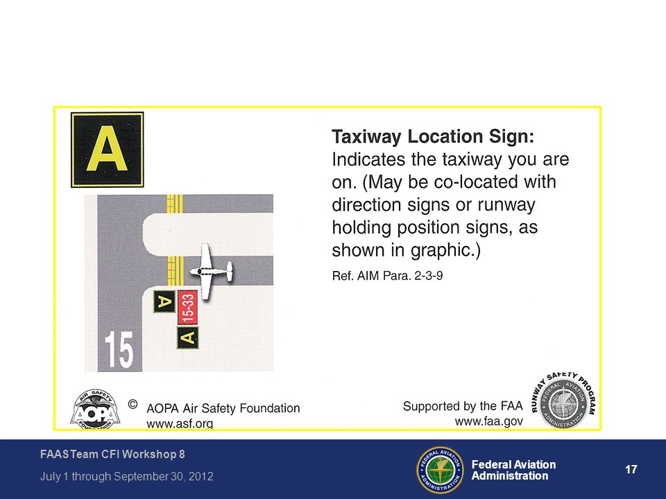 Do you educate your students as to the meaning of taxiway location signs.