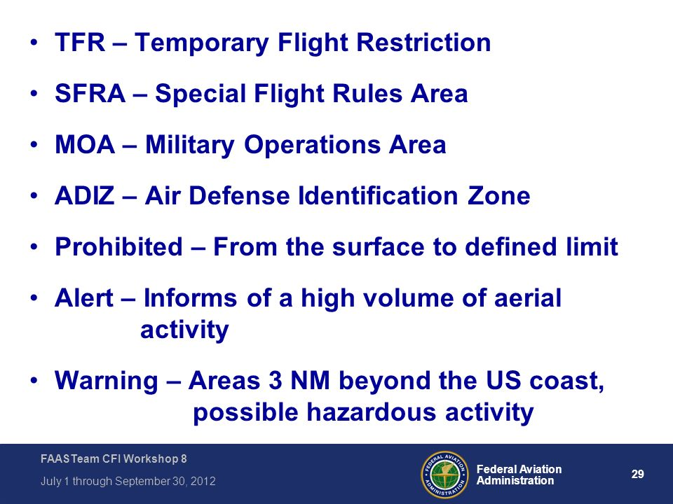 TFR – Temporary Flight Restriction SFRA – Special Flight Rules Area