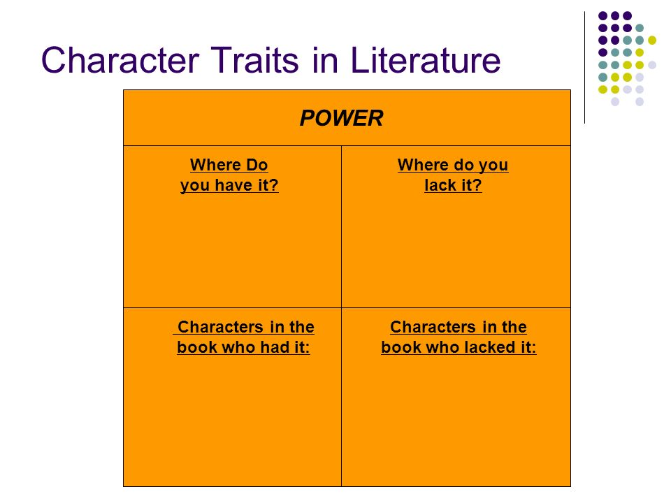 Character Traits in Literature