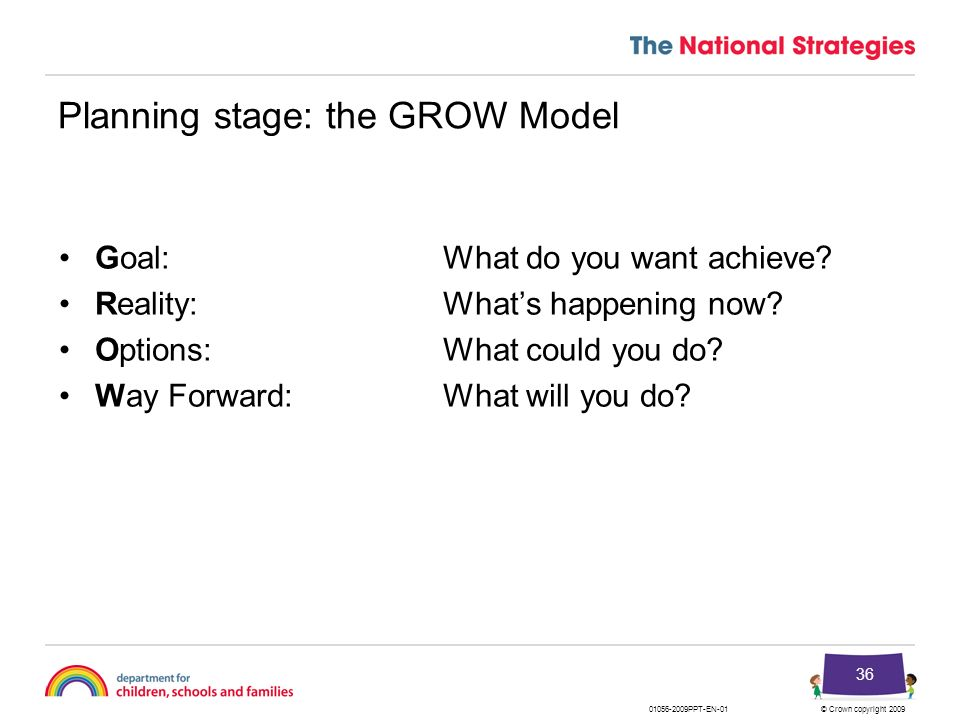 Planning stage: the GROW Model