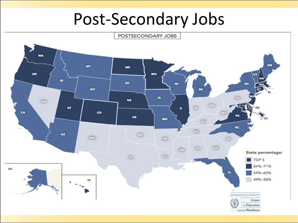 Post-Secondary Jobs
