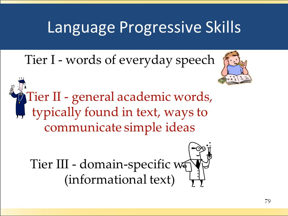 Language Progressive Skills