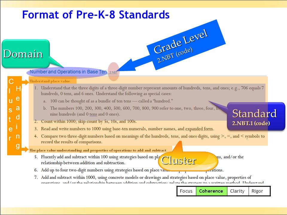 Format of Pre-K-8 Standards