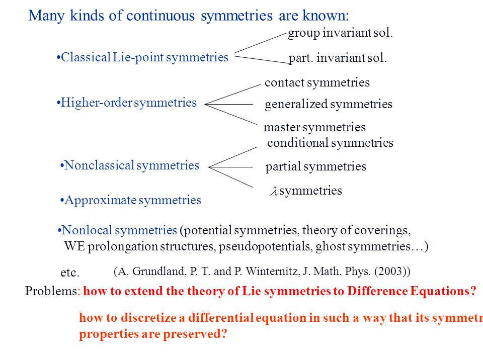 Many kinds of continuous symmetries are known: