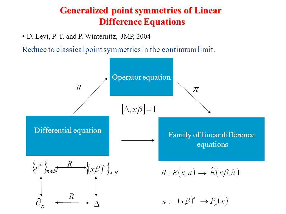 Generalized point symmetries of Linear