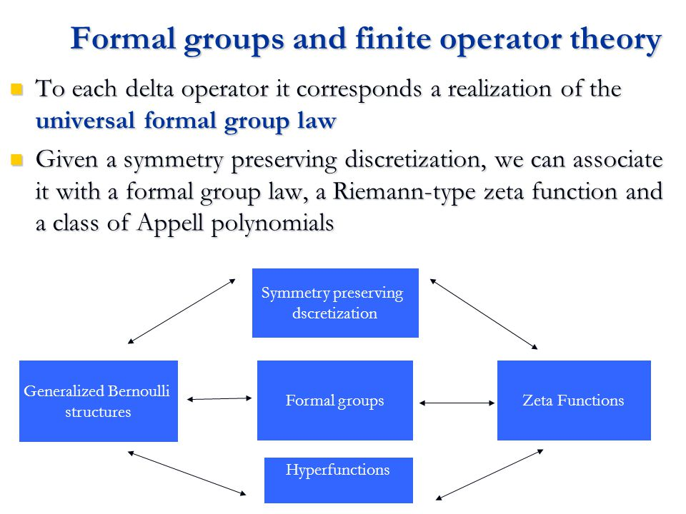 Formal groups and finite operator theory