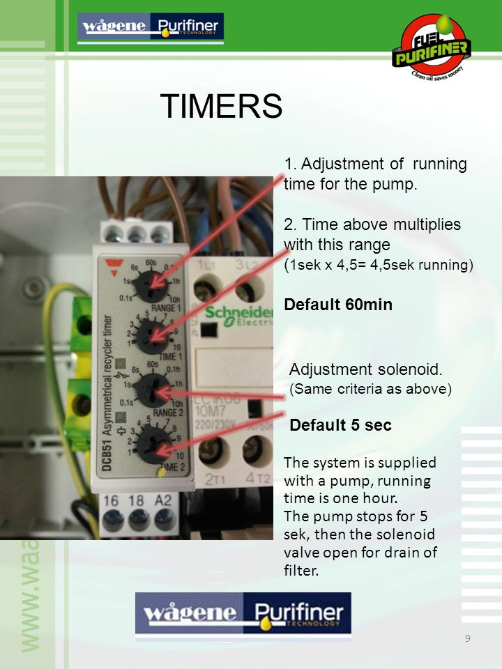 TIMERS 1. Adjustment of running time for the pump.