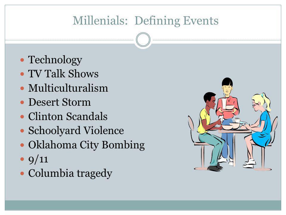 Millenials: Defining Events