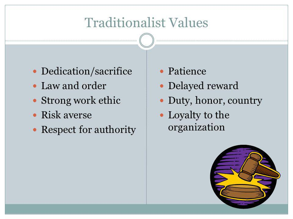 Traditionalist Values