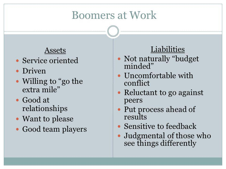 Boomers at Work Assets Service oriented Driven