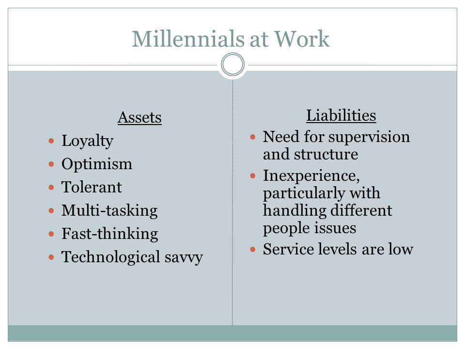 Millennials at Work Assets Loyalty Optimism Tolerant Multi-tasking