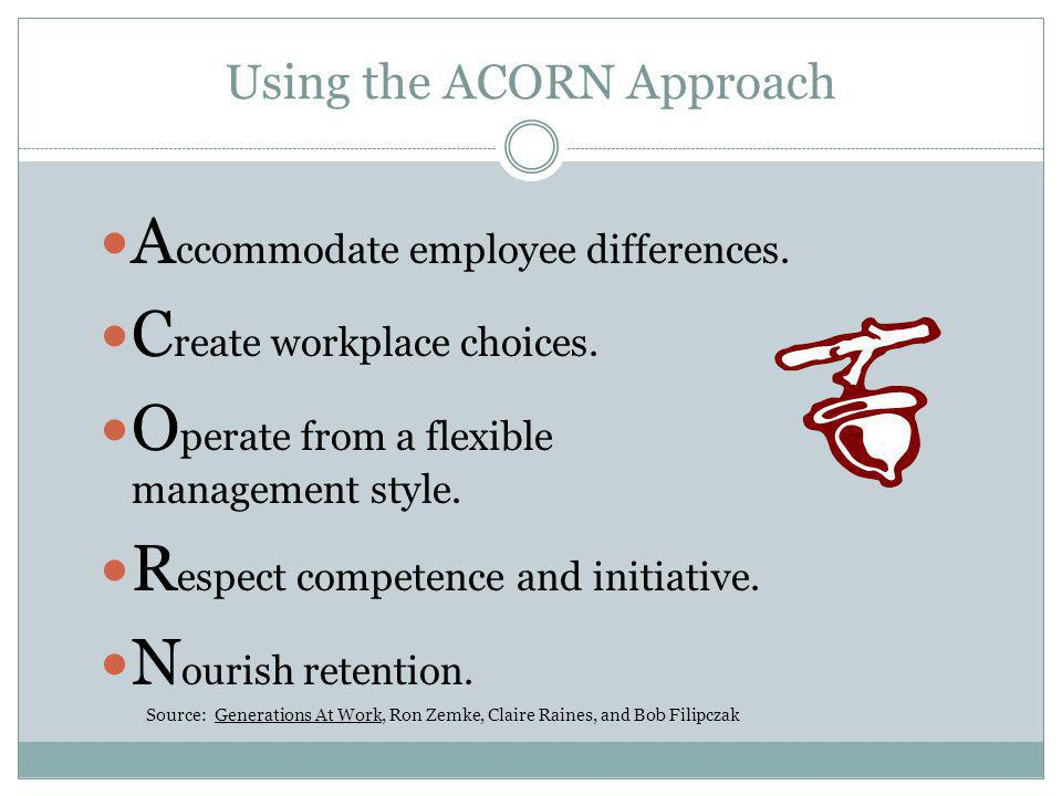 Using the ACORN Approach