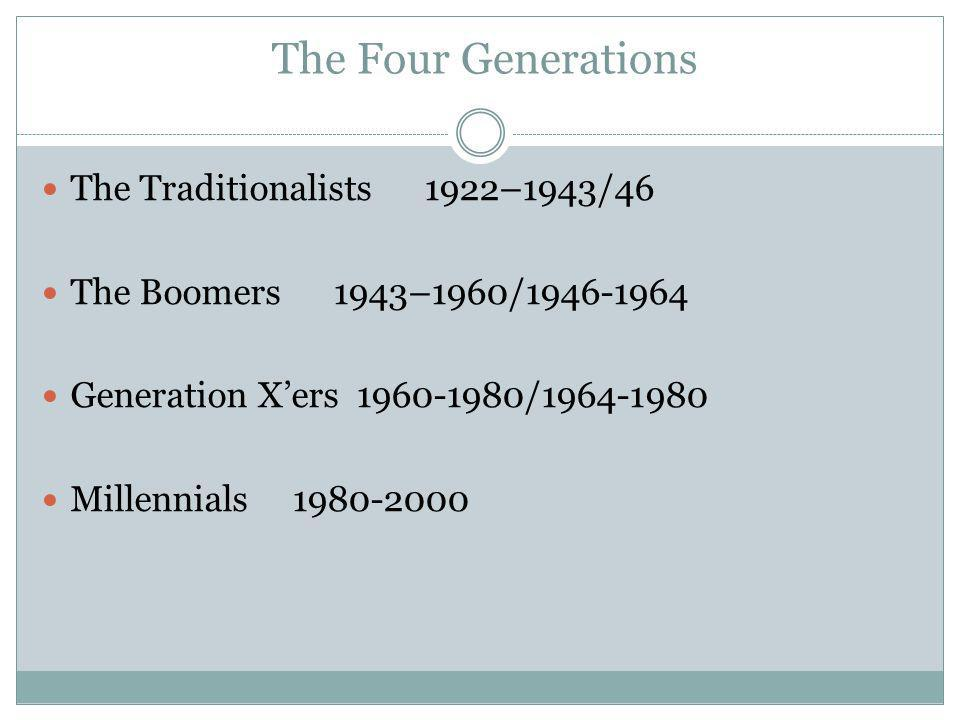 The Four Generations The Traditionalists 1922–1943/46