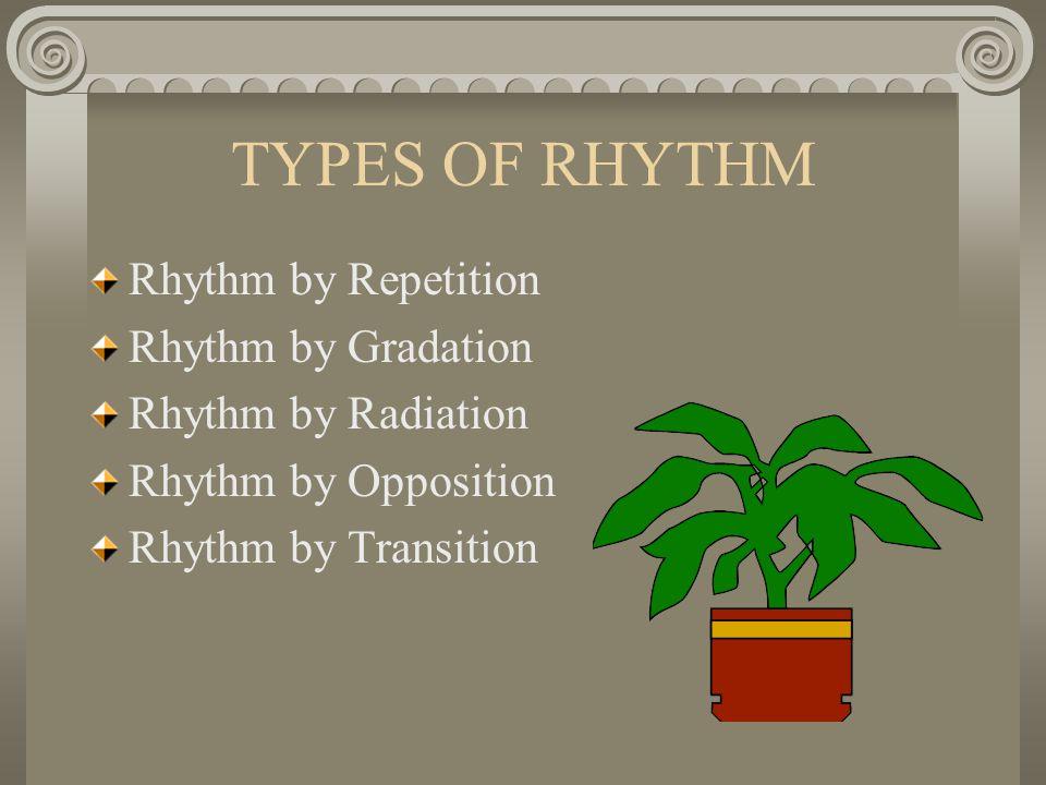 TYPES OF RHYTHM Rhythm by Repetition Rhythm by Gradation