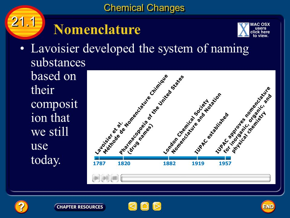 Nomenclature 21.1 Lavoisier developed the system of naming substances