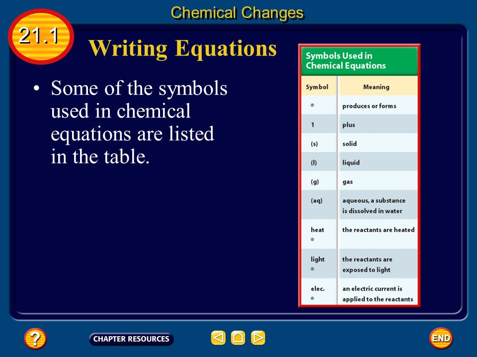 Chemical Changes 21.1. Writing Equations.