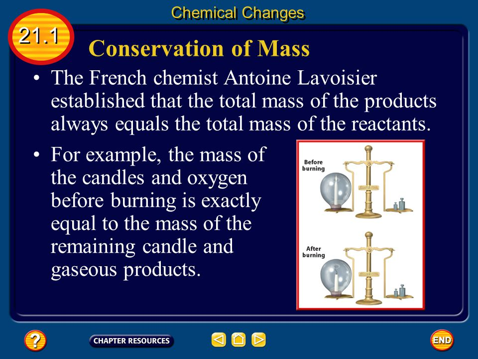 Chemical Changes 21.1. Conservation of Mass.