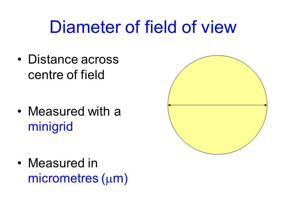 Diameter of field of view
