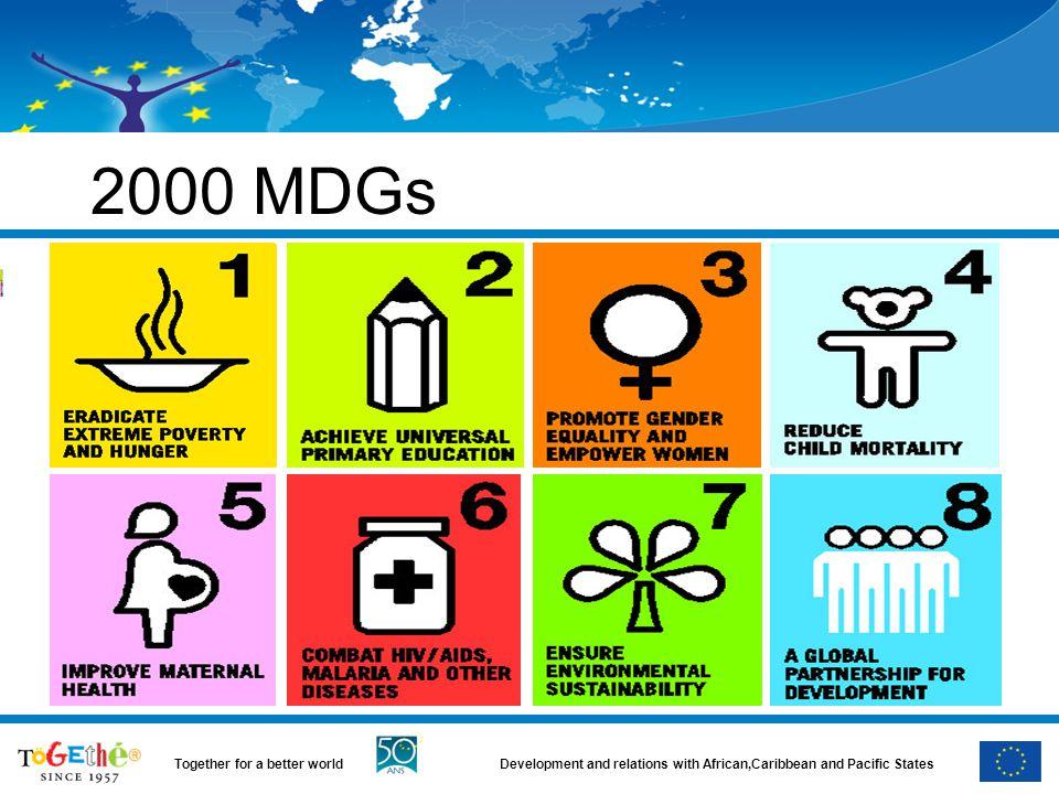 2000 MDGs