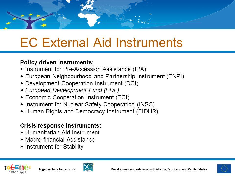 EC External Aid Instruments