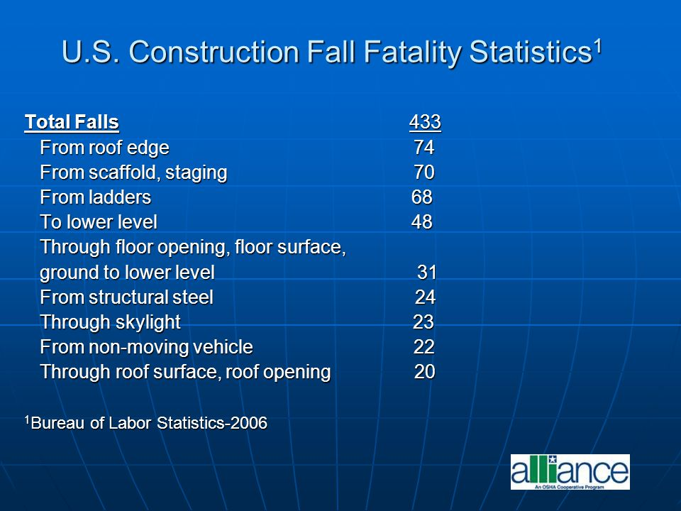 U.S. Construction Fall Fatality Statistics1