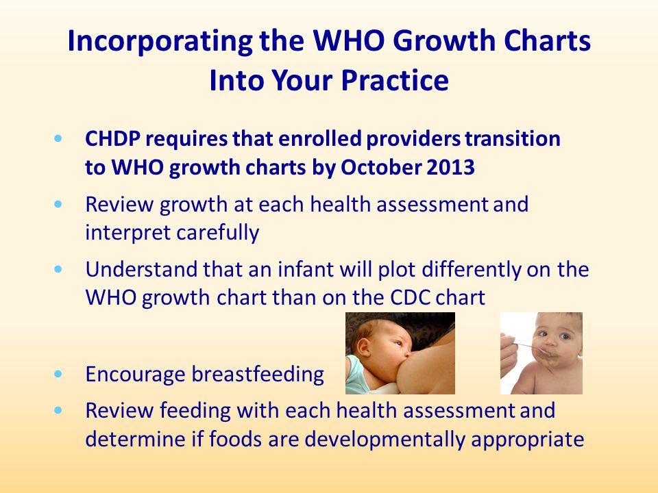 Incorporating the WHO Growth Charts Into Your Practice