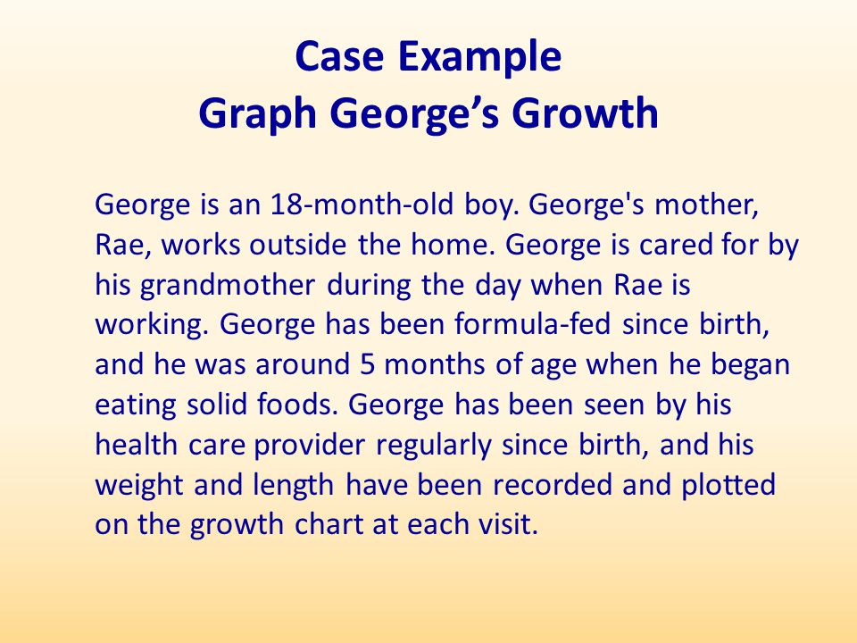 Case Example Graph George's Growth