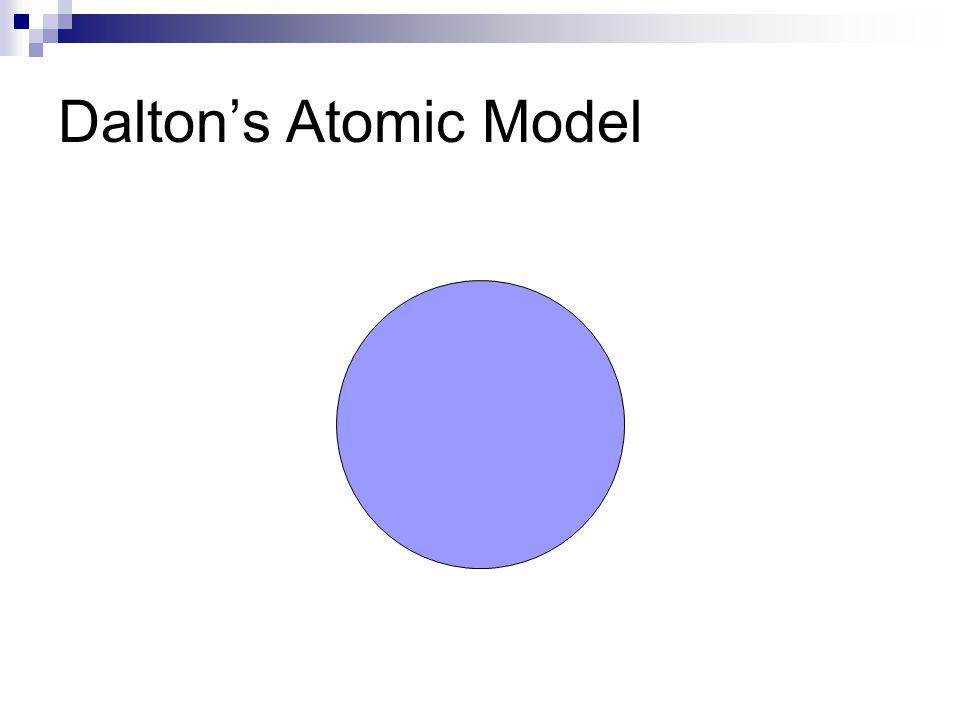 The bohr model the quantum mechanical model ppt download 3 daltons atomic model ccuart Images