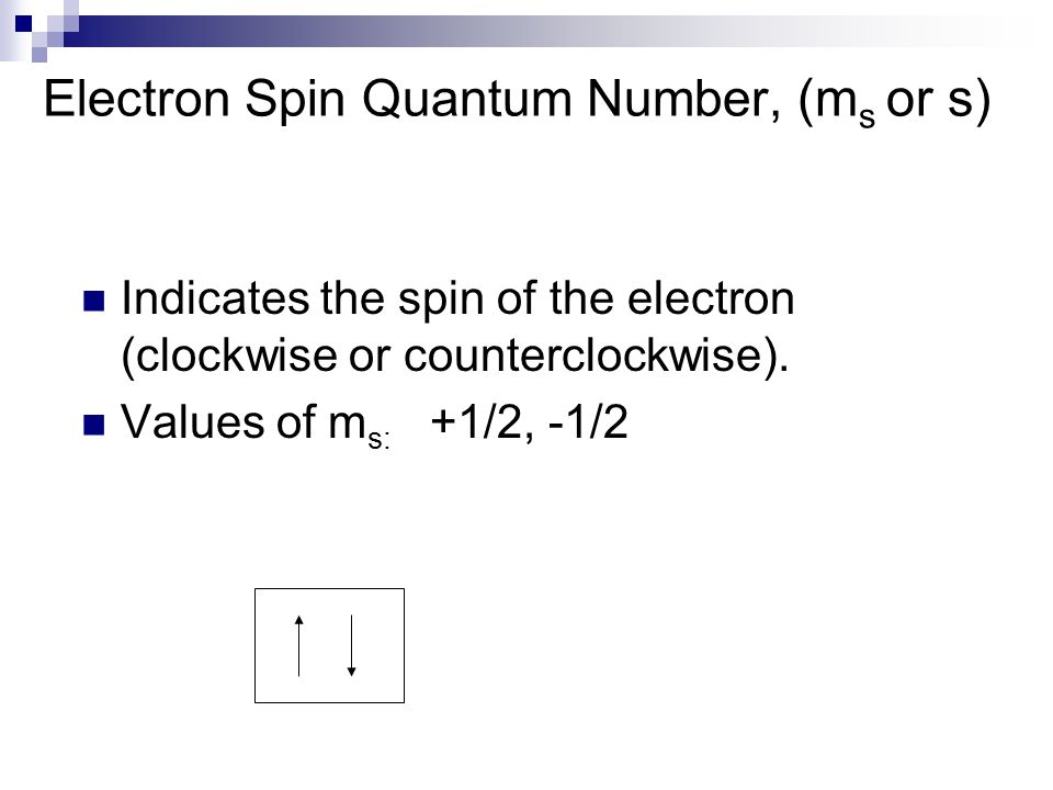 Electron Spin Quantum Number, (ms or s)