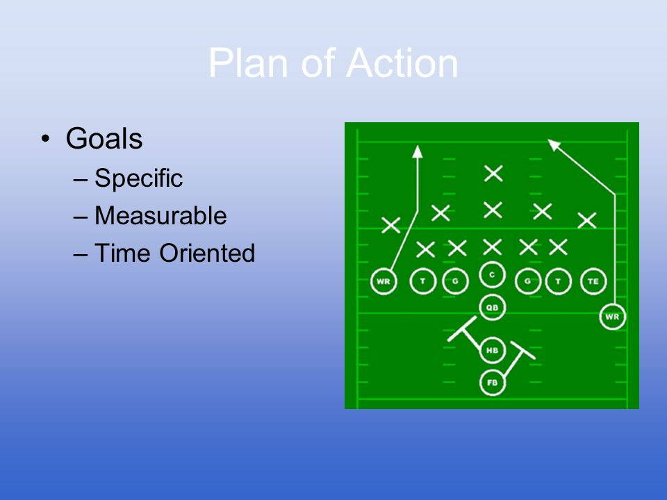 Plan of Action Goals Specific Measurable Time Oriented
