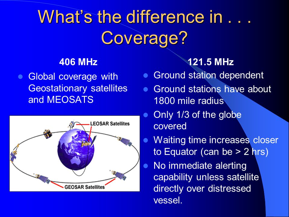 What's the difference in . . . Coverage