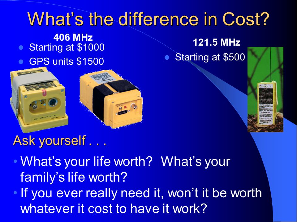 What's the difference in Cost