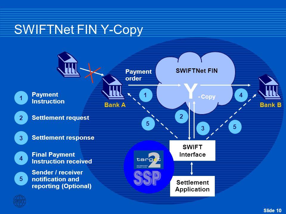Y- Copy SSP SWIFTNet FIN Y-Copy Payment order SWIFTNet FIN