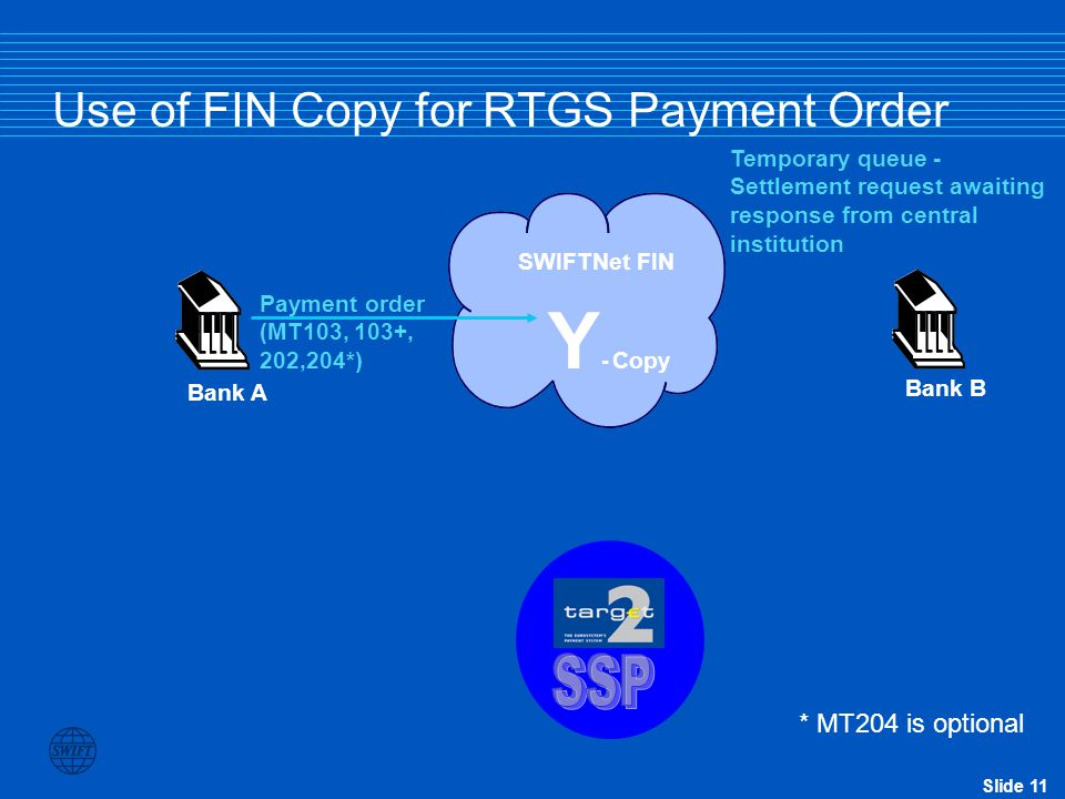 Use of FIN Copy for RTGS Payment Order