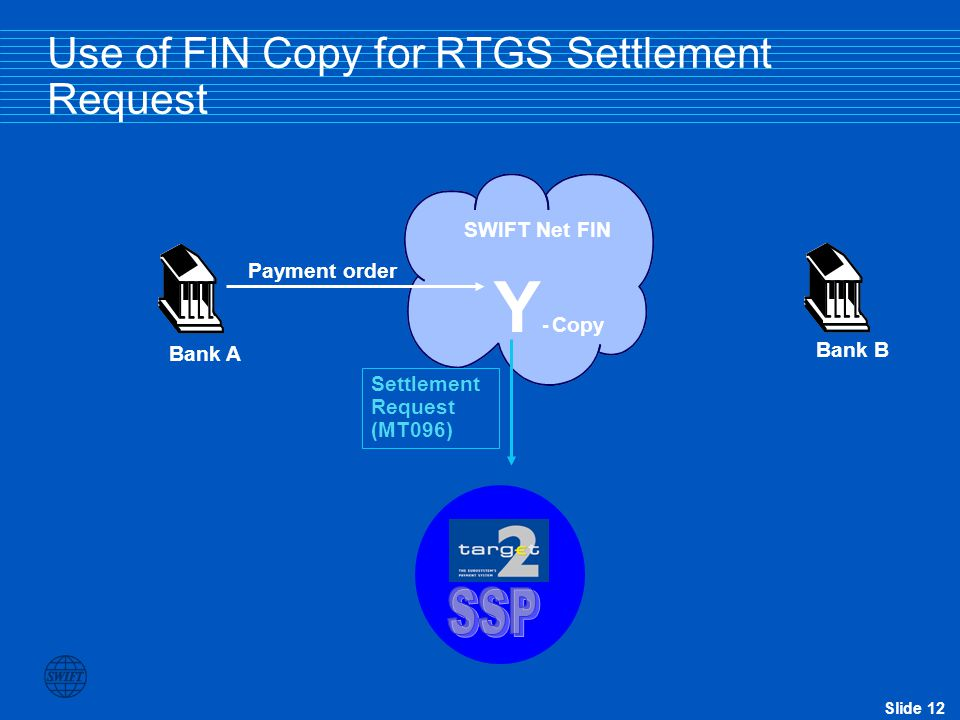 Use of FIN Copy for RTGS Settlement Request