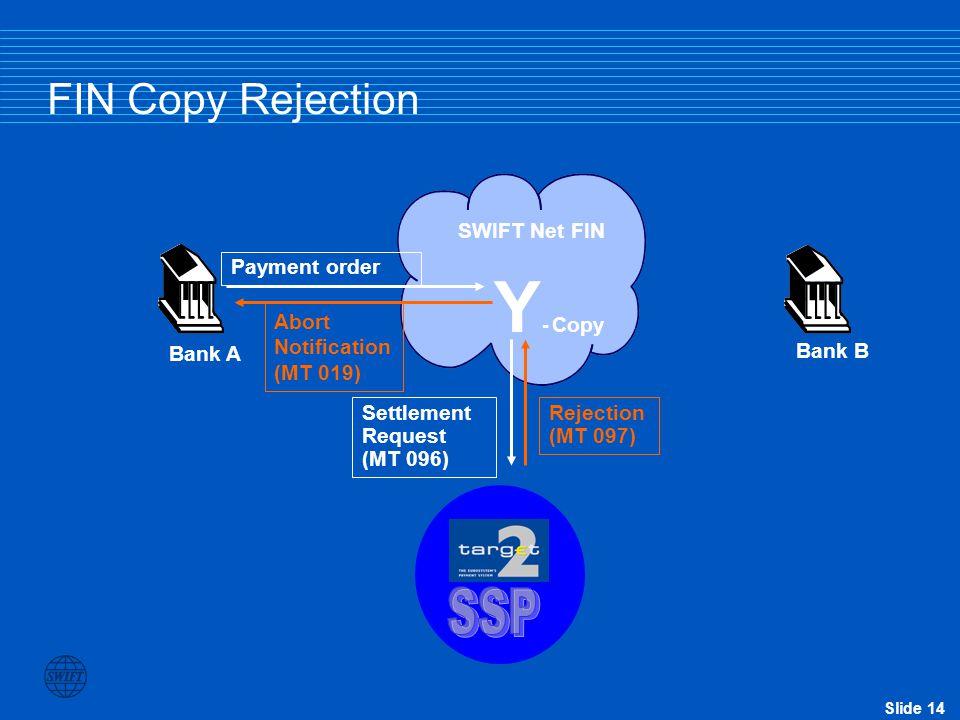 Y- Copy SSP FIN Copy Rejection SWIFT Net FIN Bank A Bank B