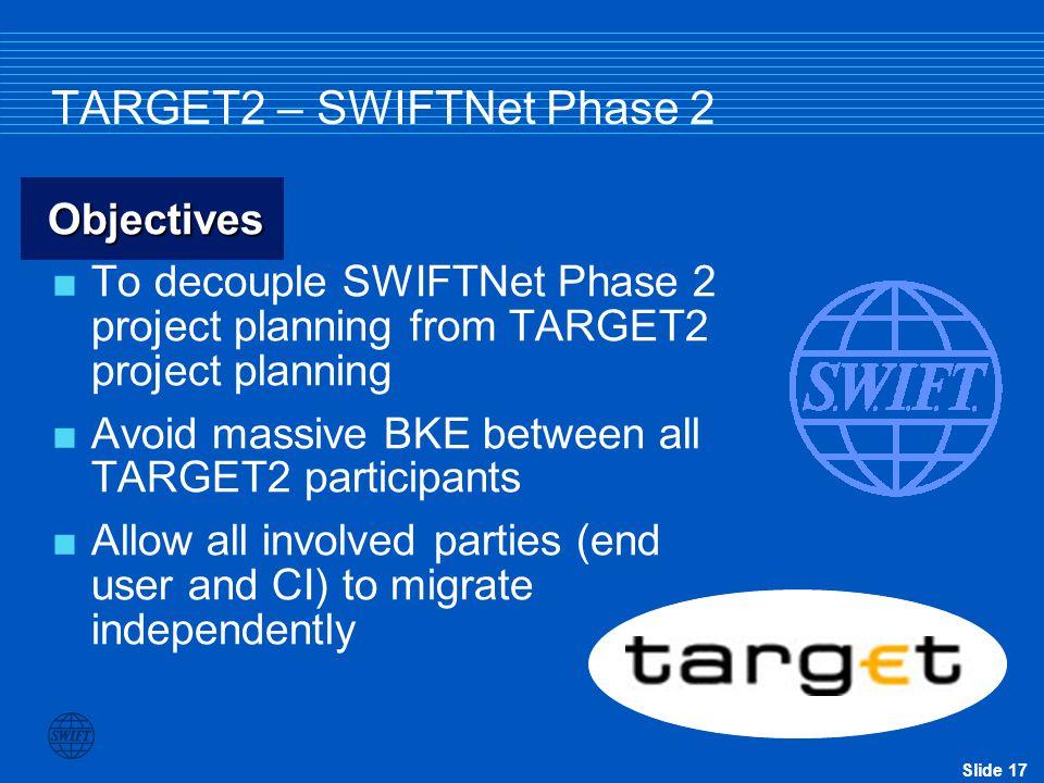 TARGET2 – SWIFTNet Phase 2