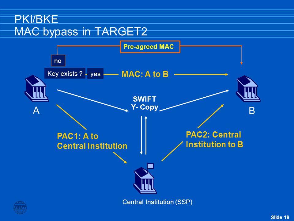 PKI/BKE MAC bypass in TARGET2