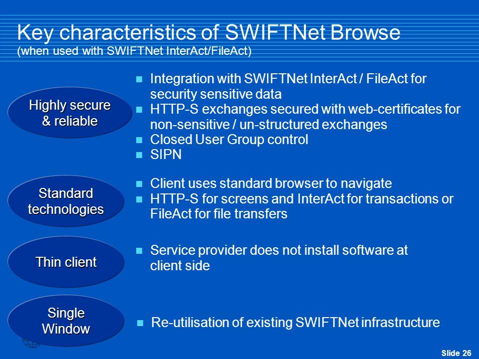 Key characteristics of SWIFTNet Browse (when used with SWIFTNet InterAct/FileAct)