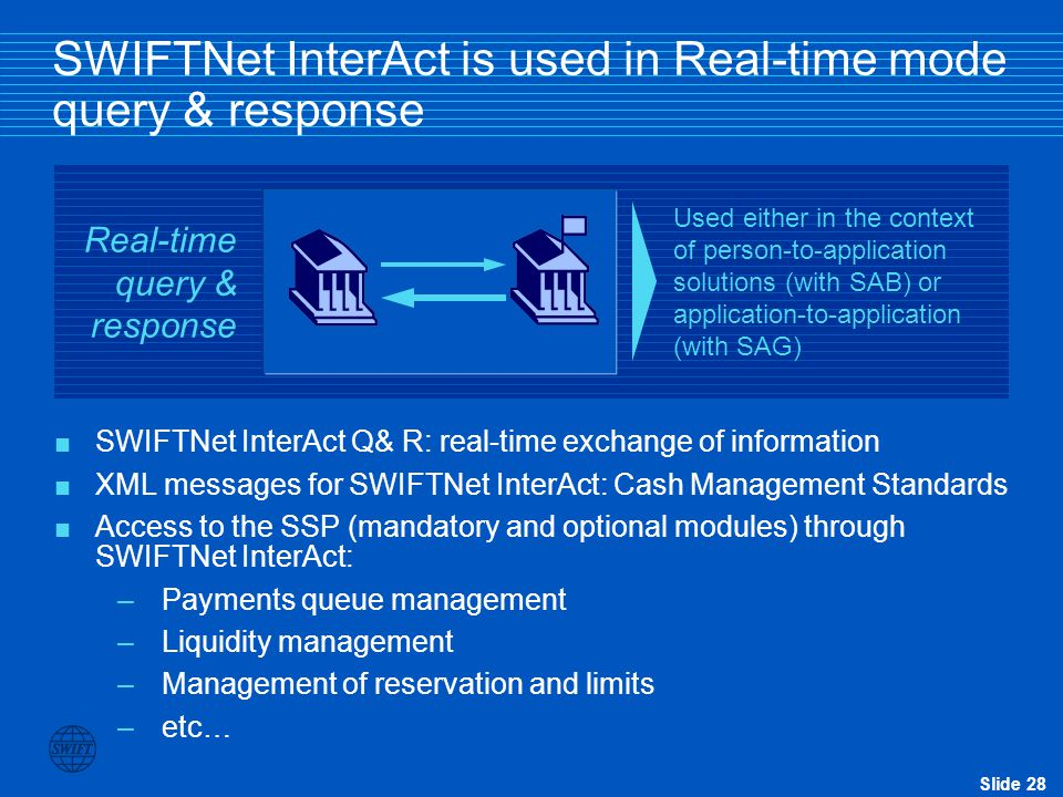 SWIFTNet InterAct is used in Real-time mode query & response