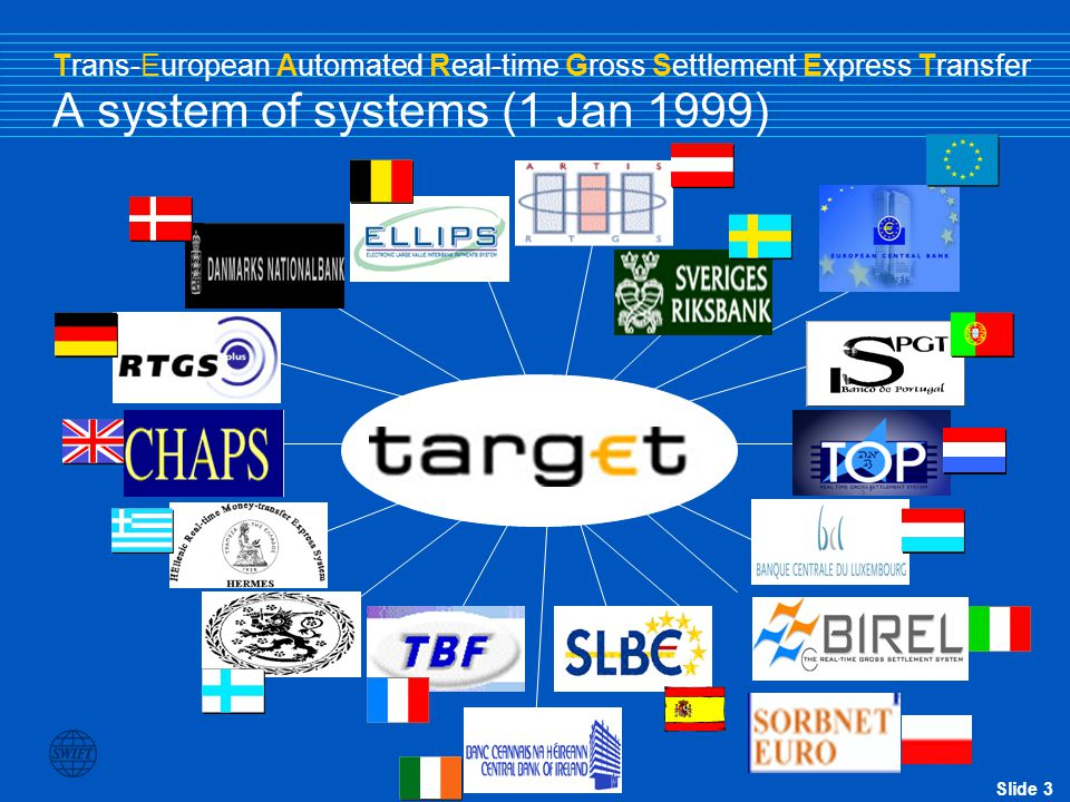 Trans-European Automated Real-time Gross Settlement Express Transfer A system of systems (1 Jan 1999)